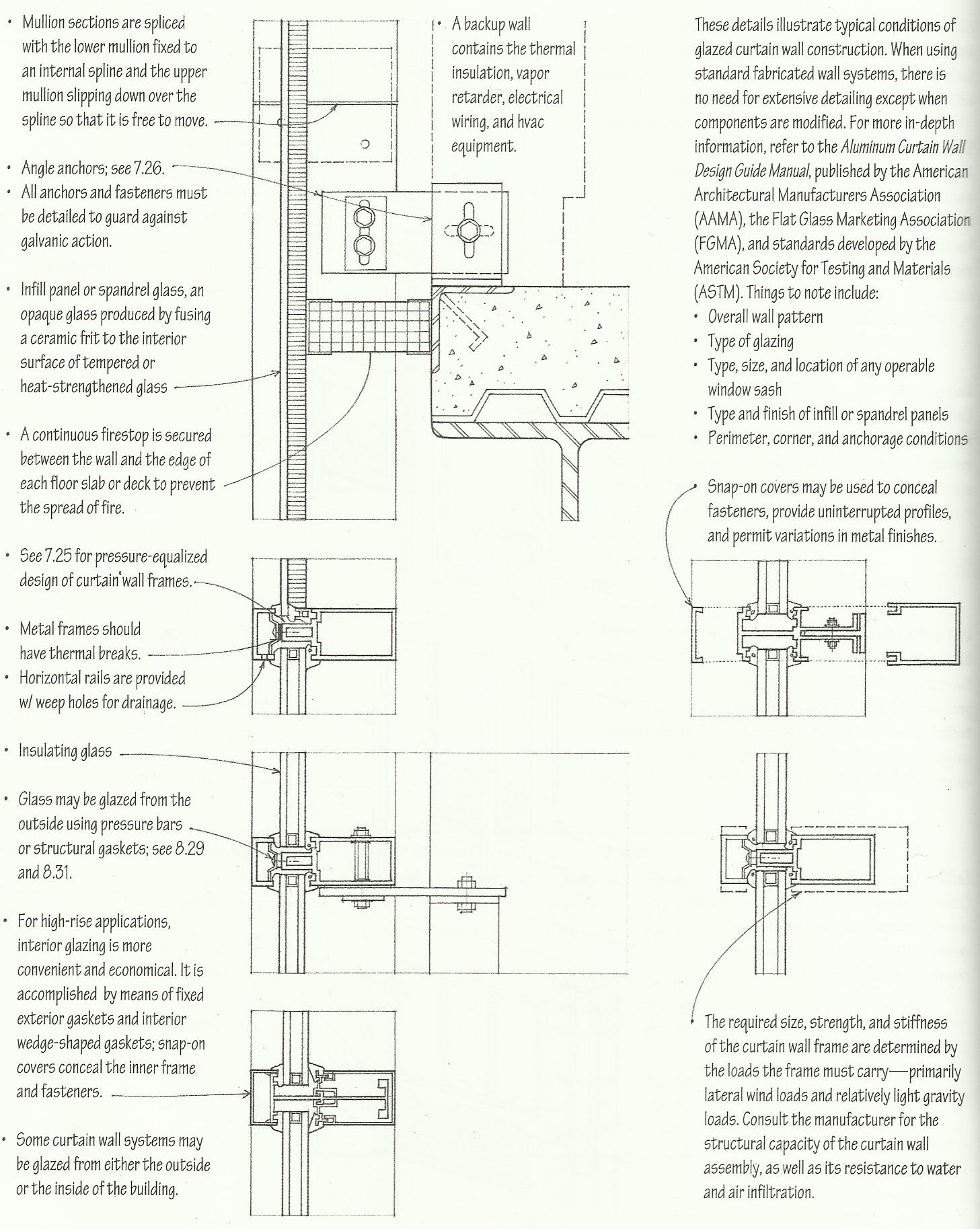 ARCH29969 - MODULE 14